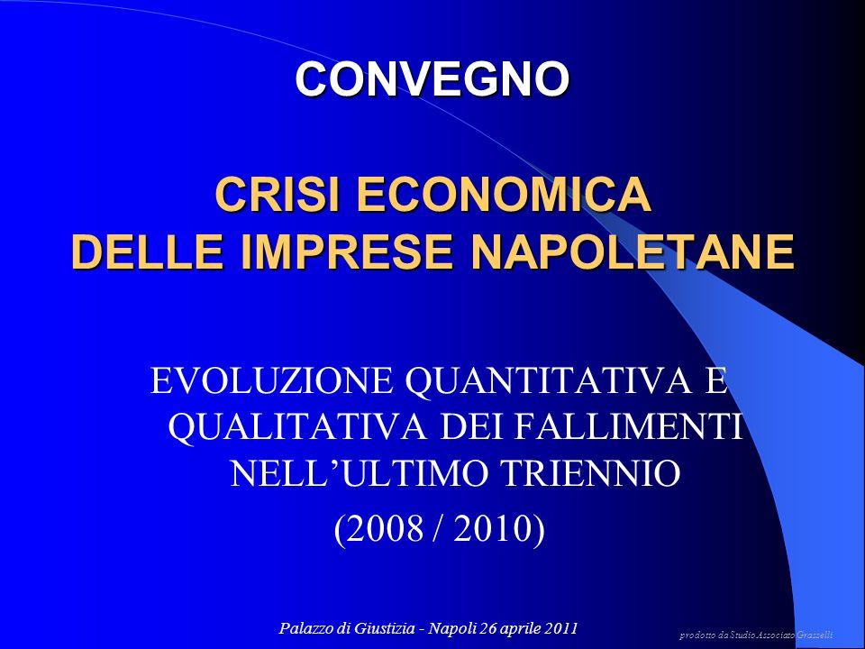 prodotto da Studio Associato Grasselli Palazzo di Giustizia - Napoli 26 aprile 2011 CONVEGNO CRISI ECONOMICA DELLE IMPRESE NAPOLETANE EVOLUZIONE QUANT