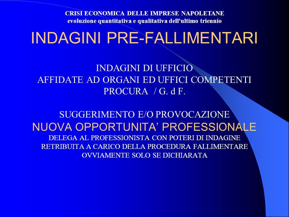 INDAGINI PRE-FALLIMENTARI INDAGINI DI UFFICIO AFFIDATE AD ORGANI ED UFFICI COMPETENTI PROCURA / G.