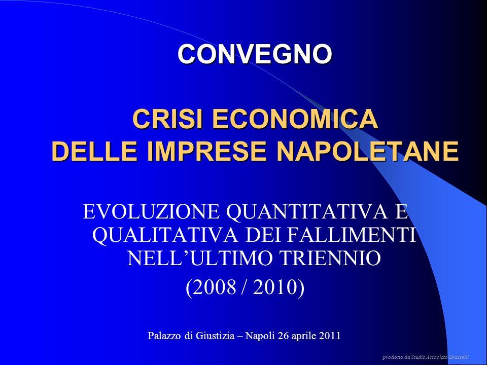 prodotto da Studio Associato Grasselli CONVEGNO CRISI ECONOMICA DELLE IMPRESE NAPOLETANE EVOLUZIONE QUANTITATIVA E QUALITATIVA DEI FALLIMENTI NELLULTIMO TRIENNIO (2008 / 2010) Palazzo di Giustizia – Napoli 26 aprile 2011