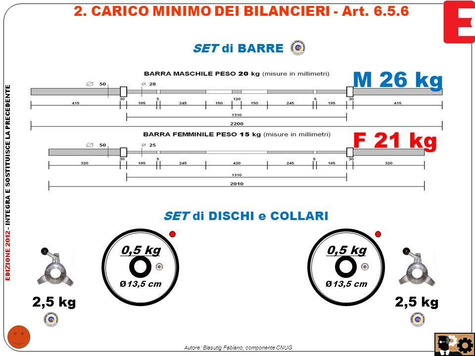 2. CARICO MINIMO DEI BILANCIERI - Art.