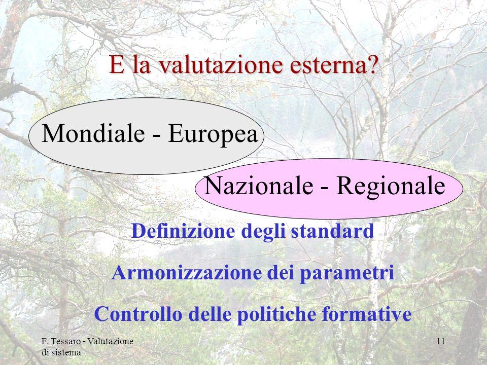 F. Tessaro - Valutazione di sistema 11 E la valutazione esterna? Mondiale - Europea Nazionale - Regionale Definizione degli standard Armonizzazione de