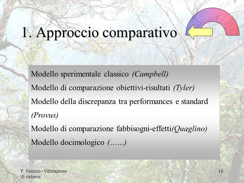 F. Tessaro - Valutazione di sistema 16 1. Approccio comparativo Modello sperimentale classico (Campbell) Modello di comparazione obiettivi-risultati (