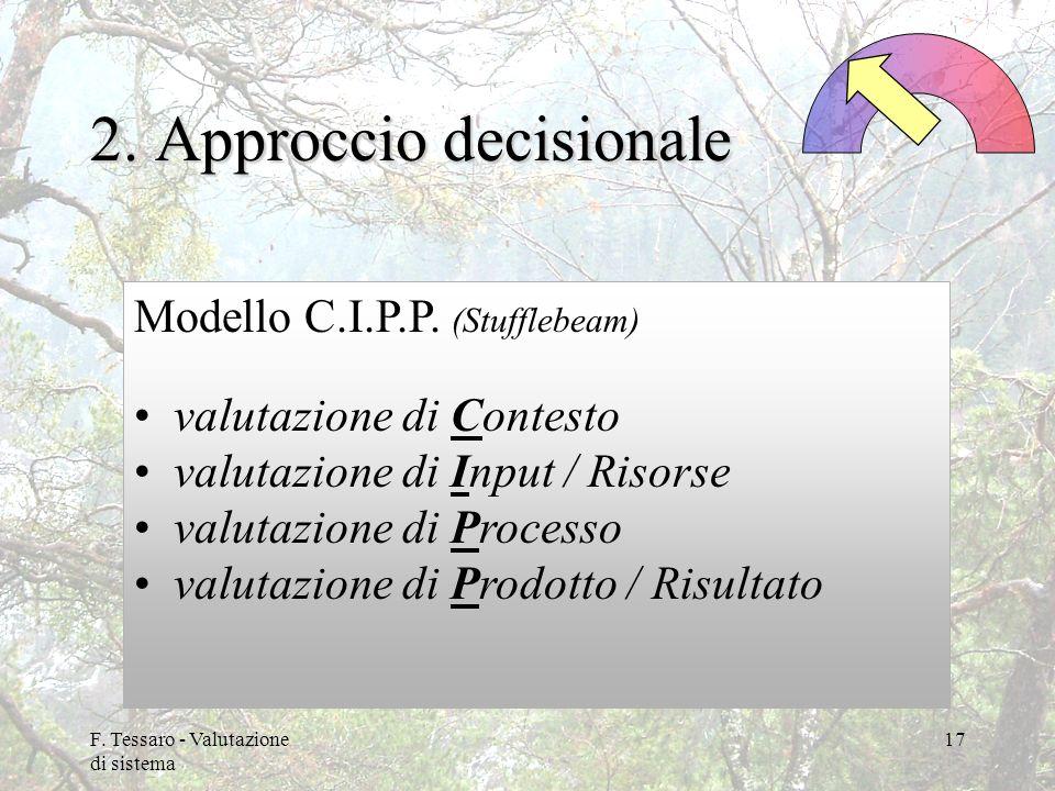 F. Tessaro - Valutazione di sistema 17 2. Approccio decisionale Modello C.I.P.P. (Stufflebeam) valutazione di Contesto valutazione di Input / Risorse
