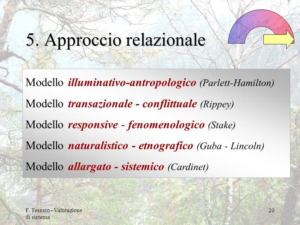 F. Tessaro - Valutazione di sistema 20 5. Approccio relazionale Modello illuminativo-antropologico (Parlett-Hamilton) Modello transazionale - conflitt