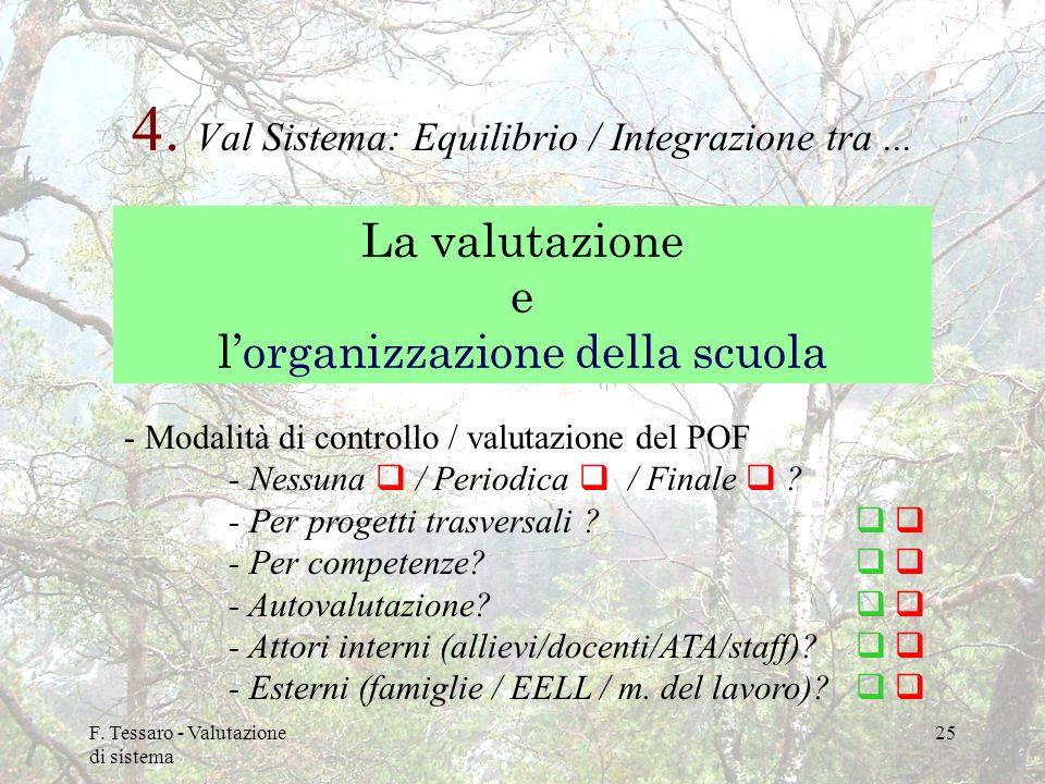 F. Tessaro - Valutazione di sistema 25 4. Val Sistema: Equilibrio / Integrazione tra... La valutazione e lorganizzazione della scuola - Modalità di co