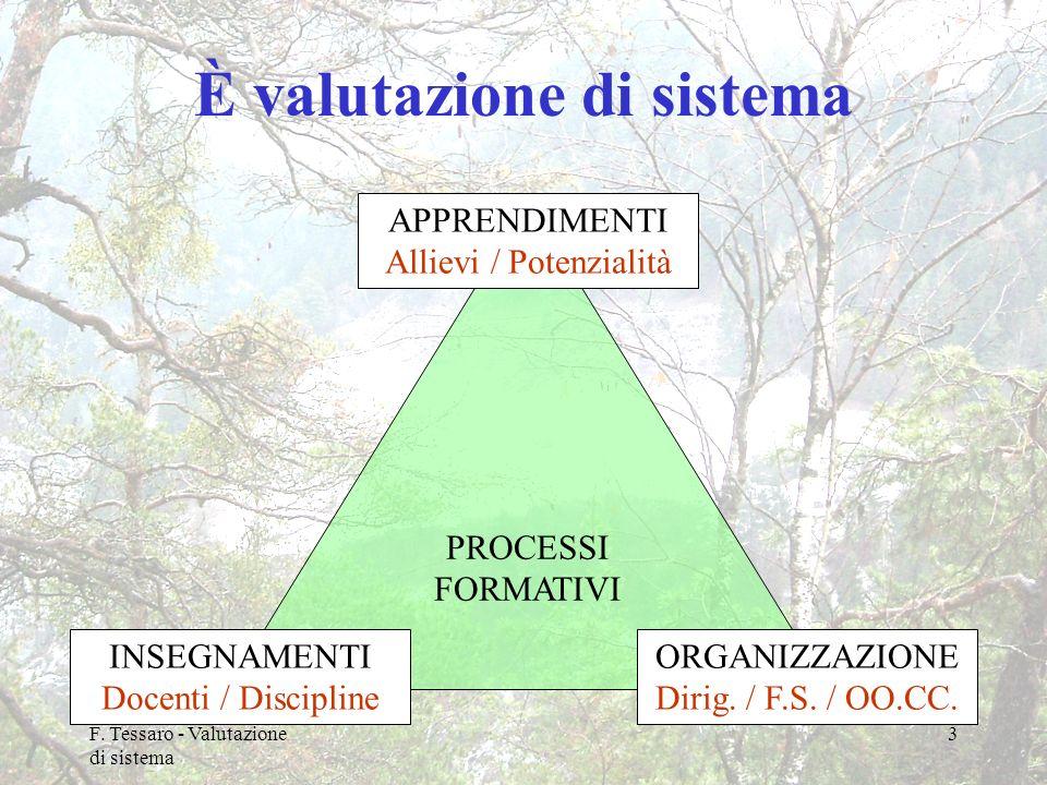 F. Tessaro - Valutazione di sistema 3 È valutazione di sistema PROCESSI FORMATIVI APPRENDIMENTI Allievi / Potenzialità INSEGNAMENTI Docenti / Discipli