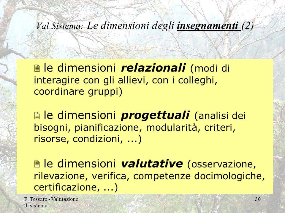 F. Tessaro - Valutazione di sistema 30 Val Sistema: Le dimensioni degli insegnamenti (2) 2 le dimensioni relazionali (modi di interagire con gli allie