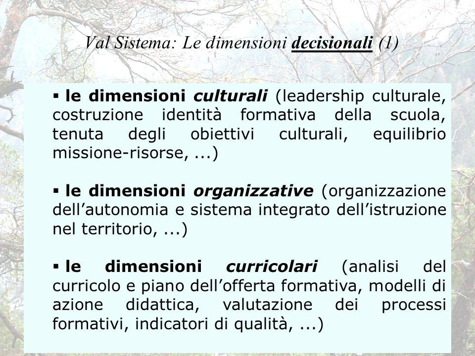 F. Tessaro - Valutazione di sistema 31 Val Sistema: Le dimensioni decisionali (1) le dimensioni culturali (leadership culturale, costruzione identità