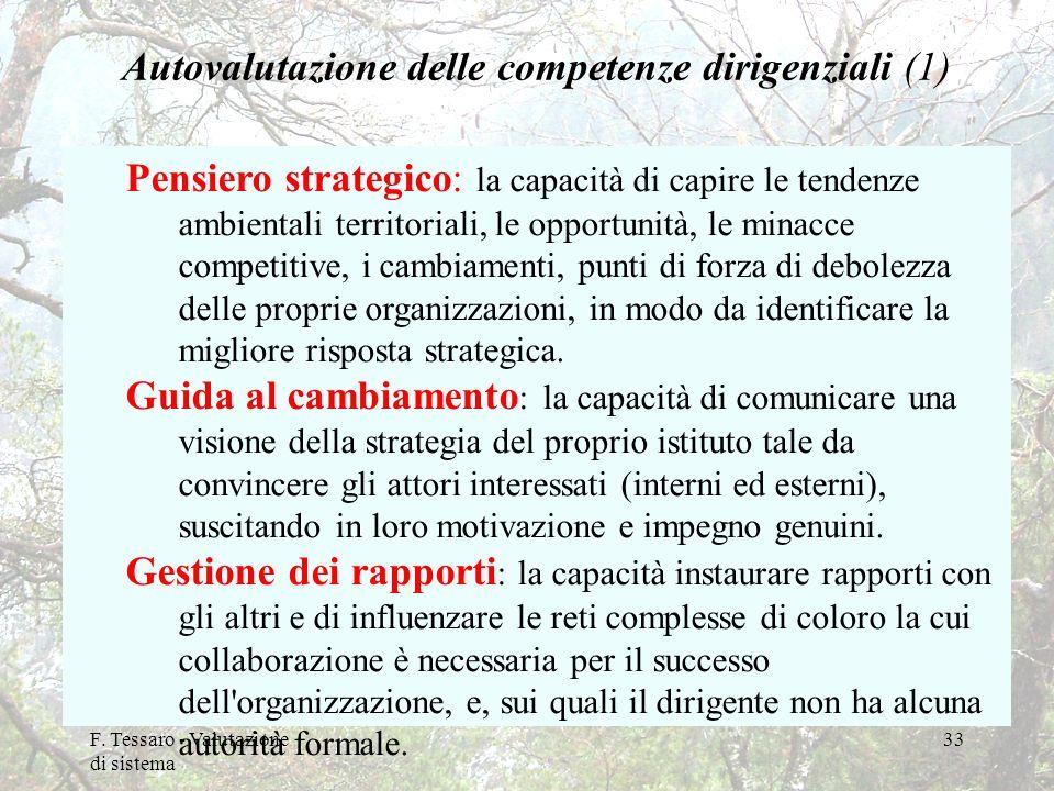 F. Tessaro - Valutazione di sistema 33 Autovalutazione delle competenze dirigenziali (1) Pensiero strategico: la capacità di capire le tendenze ambien