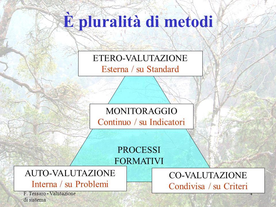 F. Tessaro - Valutazione di sistema 4 È pluralità di metodi PROCESSI FORMATIVI ETERO-VALUTAZIONE Esterna / su Standard AUTO-VALUTAZIONE Interna / su P