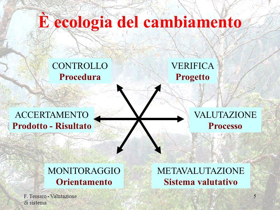 F. Tessaro - Valutazione di sistema 5 È ecologia del cambiamento ACCERTAMENTO Prodotto - Risultato CONTROLLO Procedura VERIFICA Progetto VALUTAZIONE P