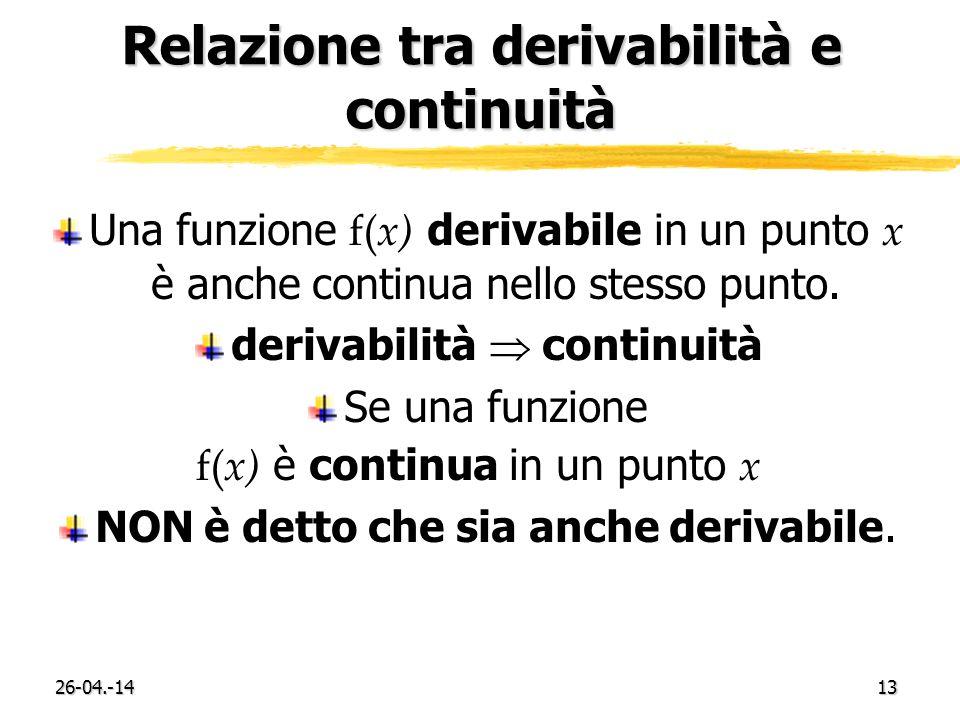 26-04.-1413 Relazione tra derivabilità e continuità Una funzione f( x) derivabile in un punto x è anche continua nello stesso punto. derivabilità cont