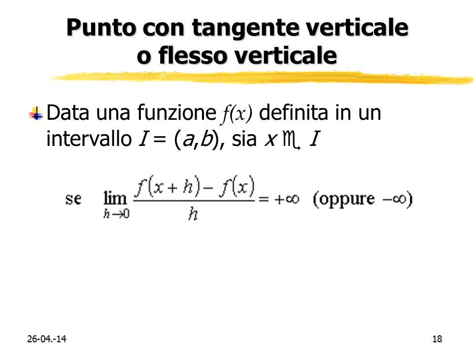 26-04.-1418 Punto con tangente verticale o flesso verticale Data una funzione f(x) definita in un intervallo I = (a,b), sia x I