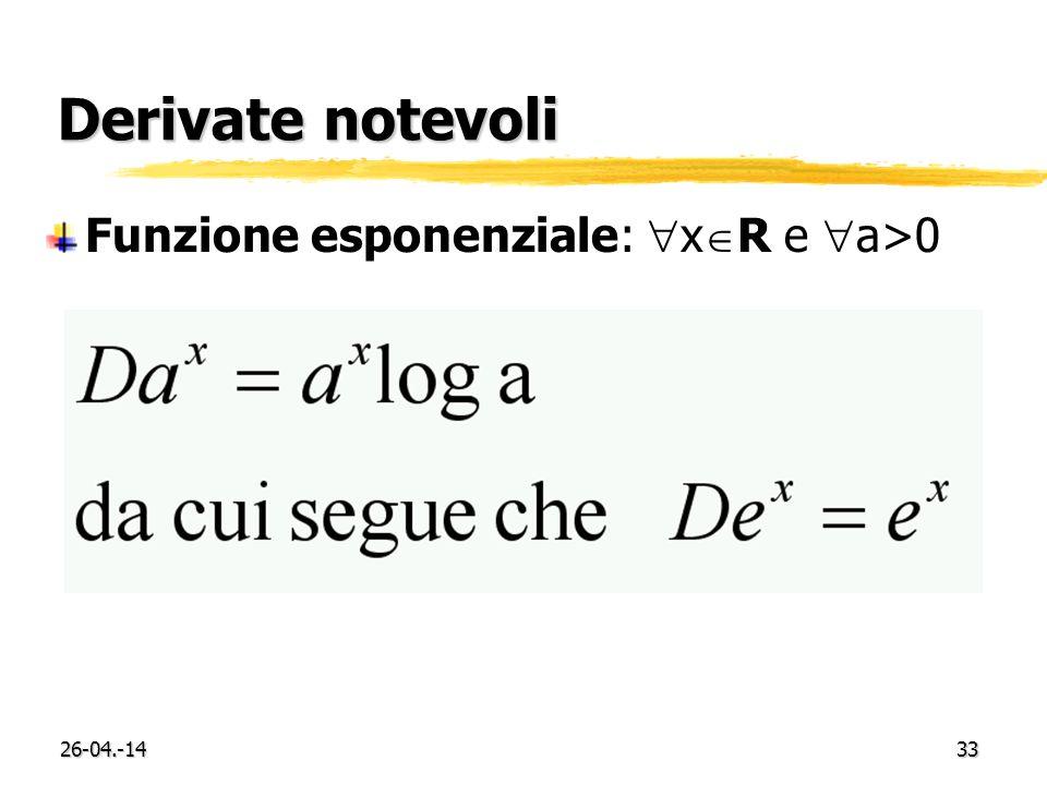 26-04.-1433 Derivate notevoli Funzione esponenziale: x R e a>0