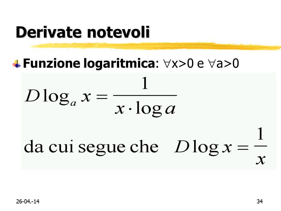 26-04.-1434 Derivate notevoli Funzione logaritmica: x>0 e a>0
