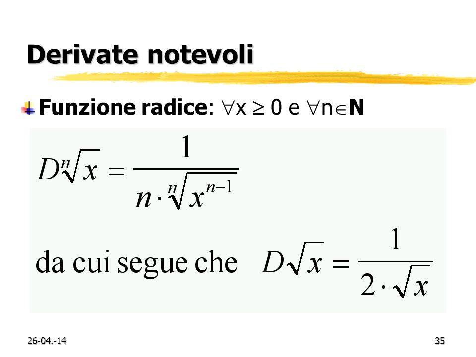 26-04.-1435 Derivate notevoli Funzione radice: x 0 e n N
