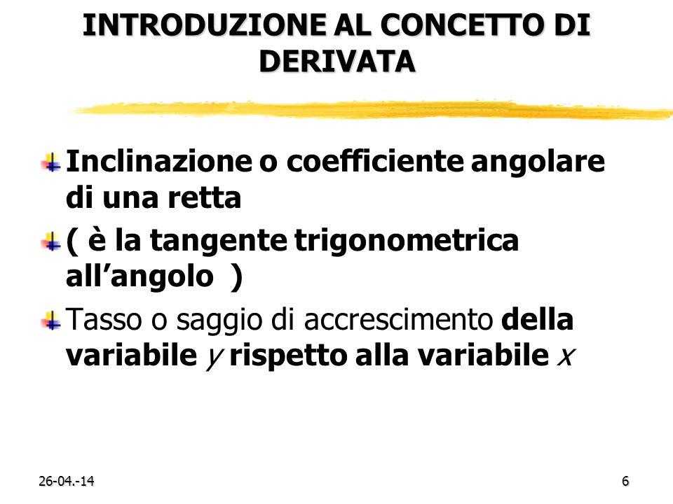 26-04.-146 INTRODUZIONE AL CONCETTO DI DERIVATA Inclinazione o coefficiente angolare di una retta ( è la tangente trigonometrica allangolo ) Tasso o s