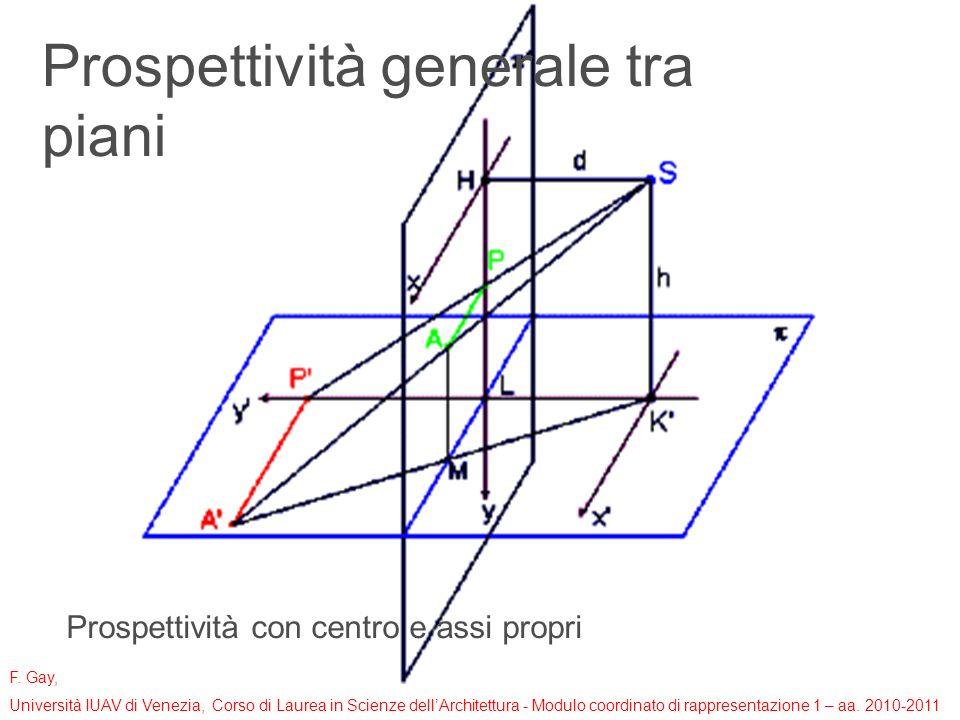F. Gay, Università IUAV di Venezia, Corso di Laurea in Scienze dellArchitettura - Modulo coordinato di rappresentazione 1 – aa. 2010-2011 Prospettivit