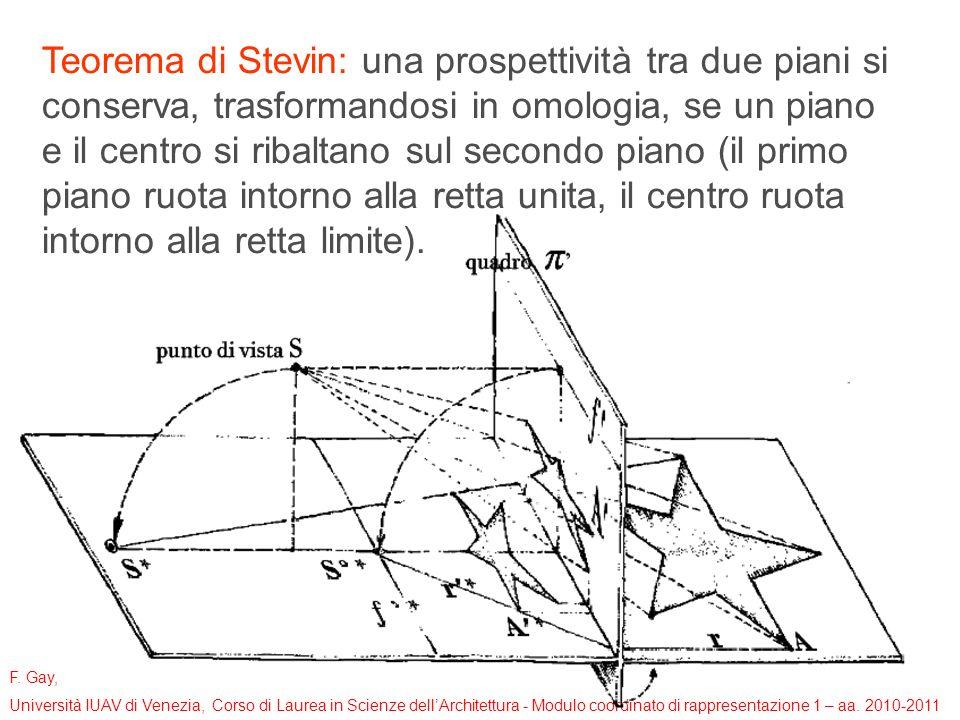F. Gay, Università IUAV di Venezia, Corso di Laurea in Scienze dellArchitettura - Modulo coordinato di rappresentazione 1 – aa. 2010-2011 Teorema di S