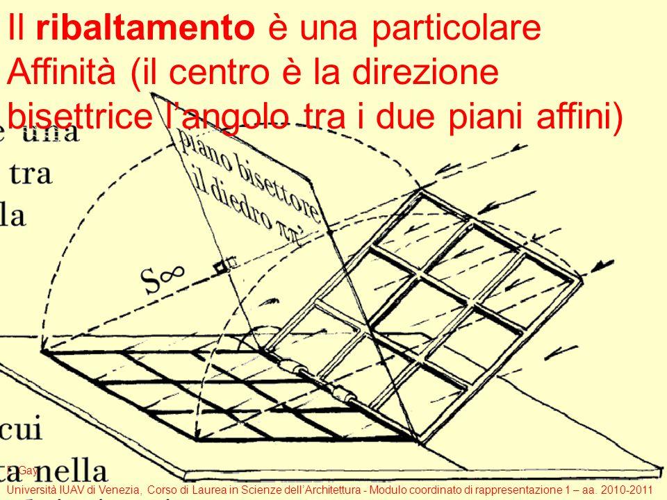 F. Gay, Università IUAV di Venezia, Corso di Laurea in Scienze dellArchitettura - Modulo coordinato di rappresentazione 1 – aa. 2010-2011 Il ribaltame