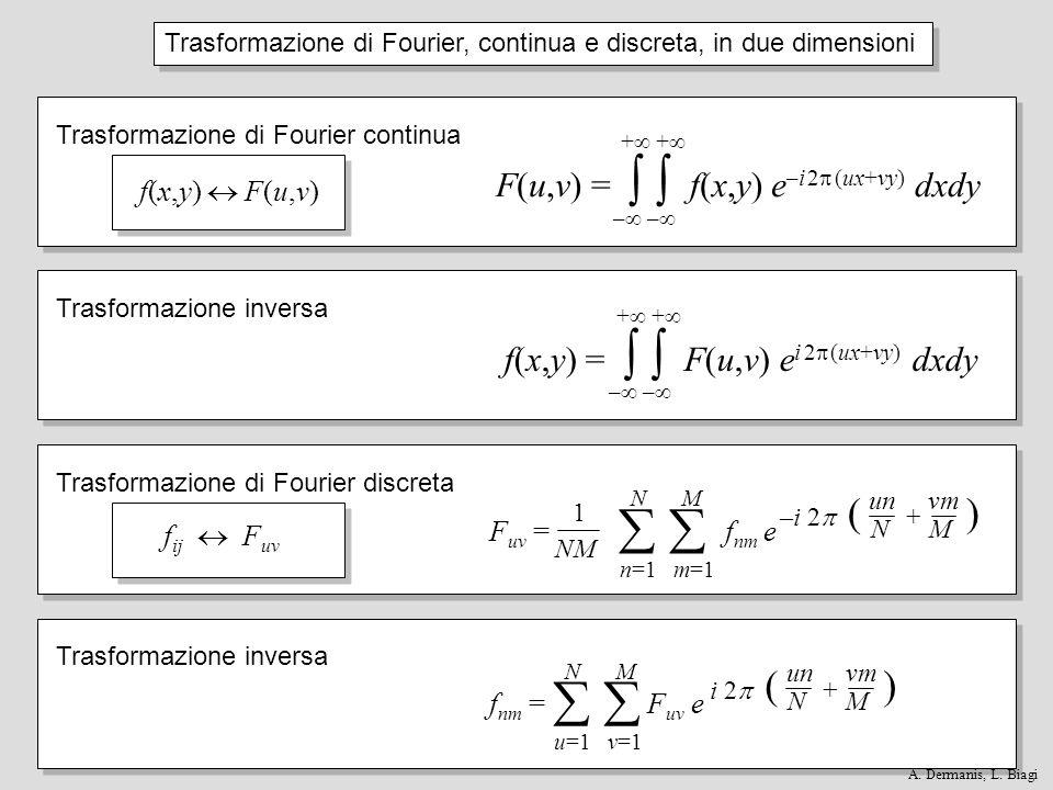 Trasformazione di Fourier, continua e discreta, in due dimensioni f(x,y) = F(u,v) e i 2 (ux+vy) dxdy – – + + Trasformazione inversa F(u,v) = f(x,y) e –i 2 (ux+vy) dxdy – – + + Trasformazione di Fourier continua f(x,y) F(u,v) F uv = f nm e NM –i 2 ( + ) un vm N M n=1 m=1 N M 1 Trasformazione di Fourier discreta f ij F uv Trasformazione inversa f nm = F uv e i 2 ( + ) un vm N M u=1 v=1 N M A.