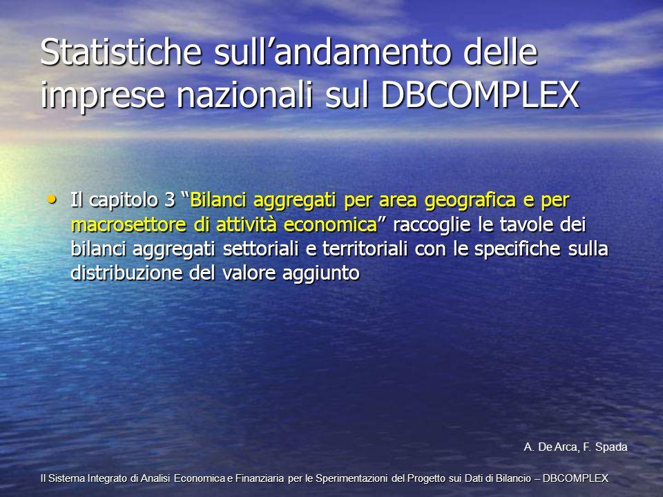 Il Sistema Integrato di Analisi Economica e Finanziaria per le Sperimentazioni del Progetto sui Dati di Bilancio – DBCOMPLEX Statistiche sullandamento