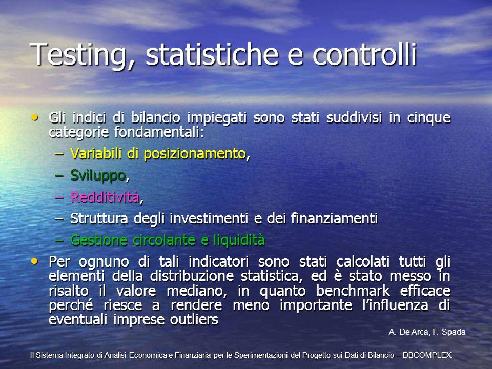 Il Sistema Integrato di Analisi Economica e Finanziaria per le Sperimentazioni del Progetto sui Dati di Bilancio – DBCOMPLEX Testing, statistiche e co