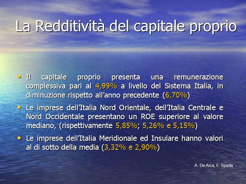 La Redditività del capitale proprio Il capitale proprio presenta una remunerazione complessiva pari al 4,99% a livello del Sistema Italia, in diminuzi