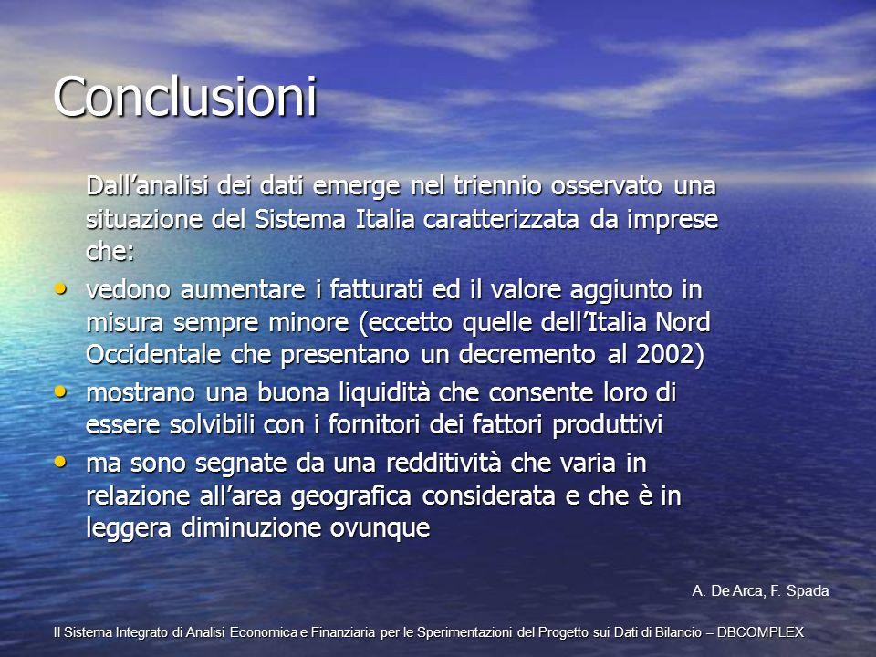 Conclusioni Dallanalisi dei dati emerge nel triennio osservato una situazione del Sistema Italia caratterizzata da imprese che: vedono aumentare i fat