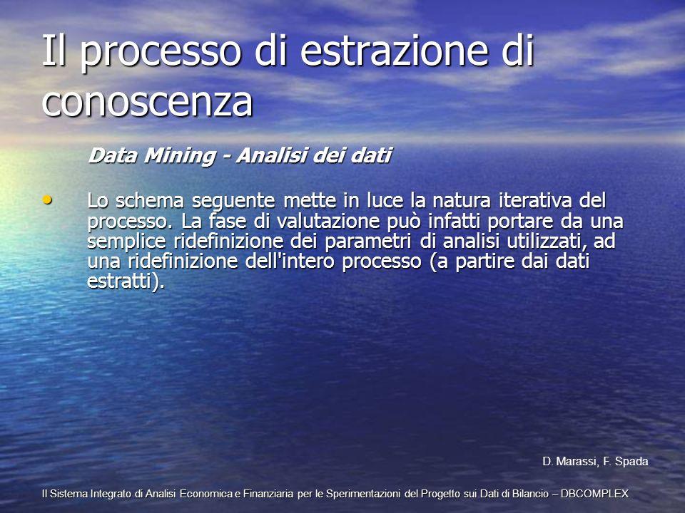Il Sistema Integrato di Analisi Economica e Finanziaria per le Sperimentazioni del Progetto sui Dati di Bilancio – DBCOMPLEX Data Mining - Analisi dei