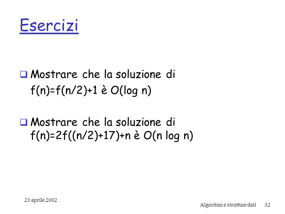 23 aprile 2002 Algoritmi e strutture dati32 Esercizi Mostrare che la soluzione di f(n)=f(n/2)+1 è O(log n) Mostrare che la soluzione di f(n)=2f((n/2)+17)+n è O(n log n)