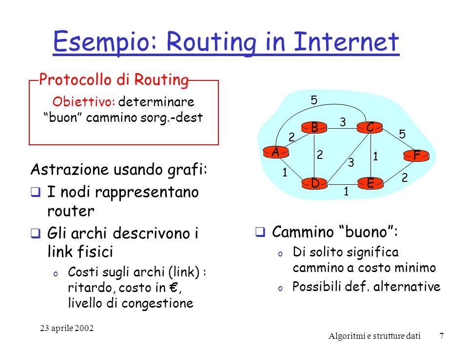 23 aprile 2002 Algoritmi e strutture dati7 Esempio: Routing in Internet Astrazione usando grafi: I nodi rappresentano router Gli archi descrivono i link fisici o Costi sugli archi (link) : ritardo, costo in, livello di congestione Obiettivo: determinare buon cammino sorg.-dest Protocollo di Routing A E D CB F 2 2 1 3 1 1 2 5 3 5 Cammino buono: o Di solito significa cammino a costo minimo o Possibili def.
