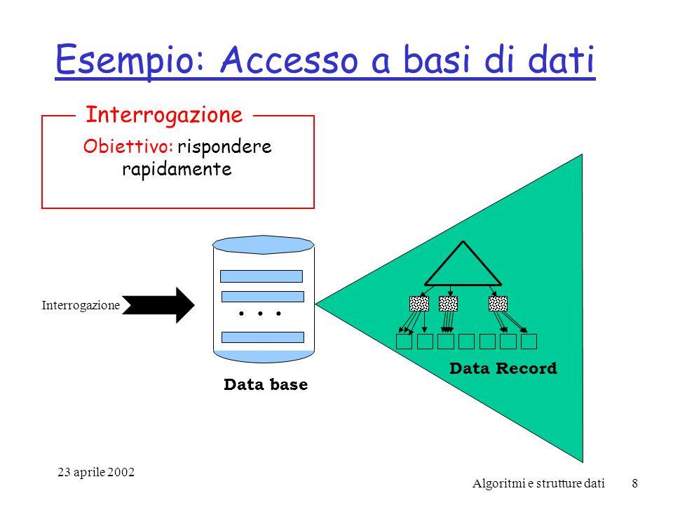 23 aprile 2002 Algoritmi e strutture dati8 Esempio: Accesso a basi di dati Obiettivo: rispondere rapidamente Interrogazione Data base...