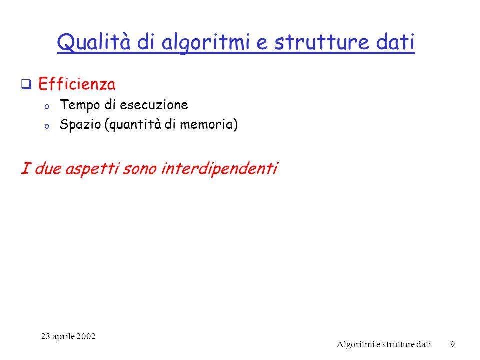 23 aprile 2002 Algoritmi e strutture dati30 Equazioni di ricorrenza Tempo di esecuzione di algoritmi ricorsivi descritti con equazioni di ricorrenza.