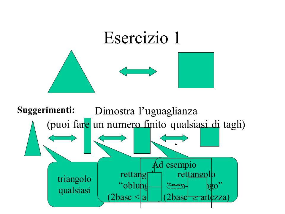 Dehn: da cui posso ottenere le due piramidi di Hilbert Curiosità area trialgolo = (base altezza)/2 volume piramide = (area base altezza)/3 dimdim: inf