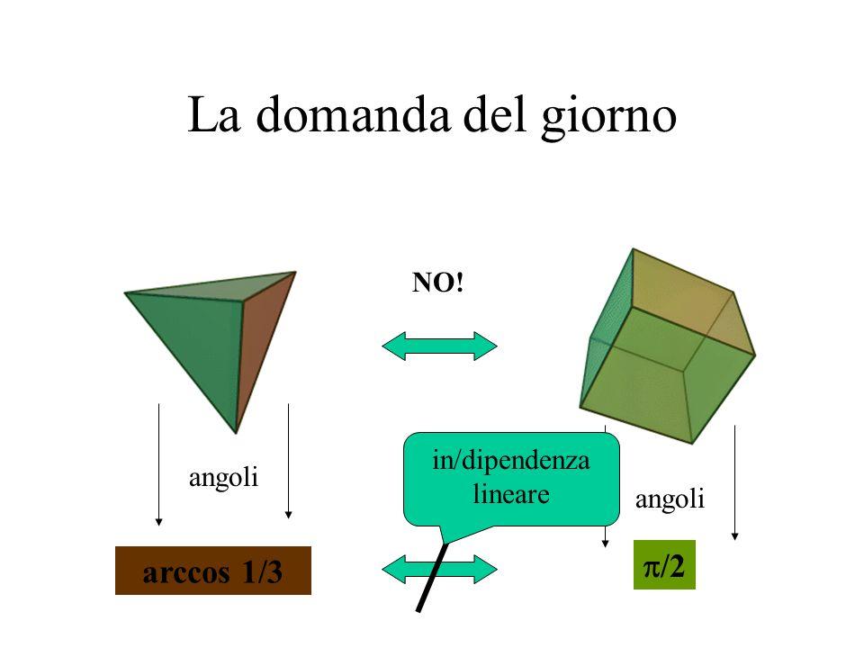 La domanda del giorno ? angoli arccos 1/3 /2 NO! in/dipendenza lineare