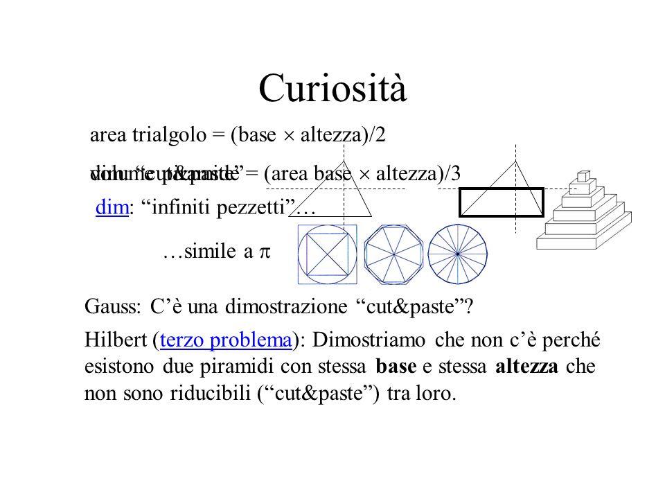 Curiosità area trialgolo = (base altezza)/2 volume piramide = (area base altezza)/3 …simile a dimdim: infiniti pezzetti… Gauss: Cè una dimostrazione cut&paste.