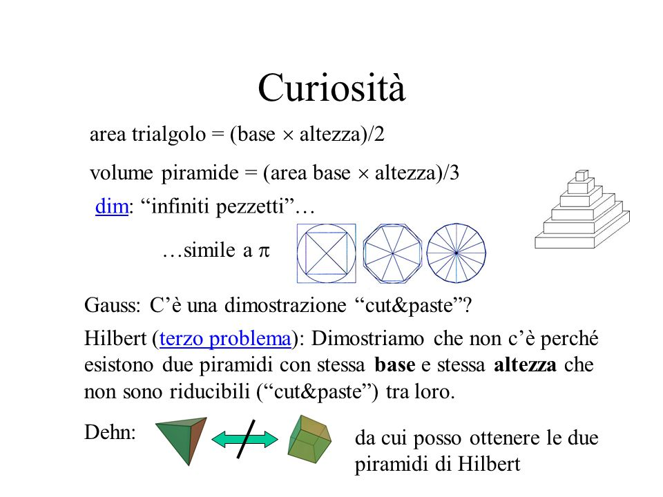 Dehn: da cui posso ottenere le due piramidi di Hilbert Curiosità area trialgolo = (base altezza)/2 volume piramide = (area base altezza)/3 dimdim: infiniti pezzetti… …simile a Gauss: Cè una dimostrazione cut&paste.