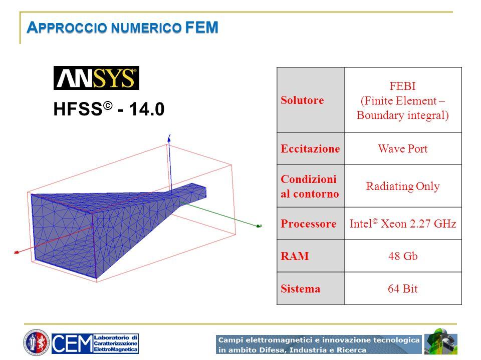 A PPROCCIO NUMERICO FEM Solutore FEBI (Finite Element – Boundary integral) EccitazioneWave Port Condizioni al contorno Radiating Only ProcessoreIntel