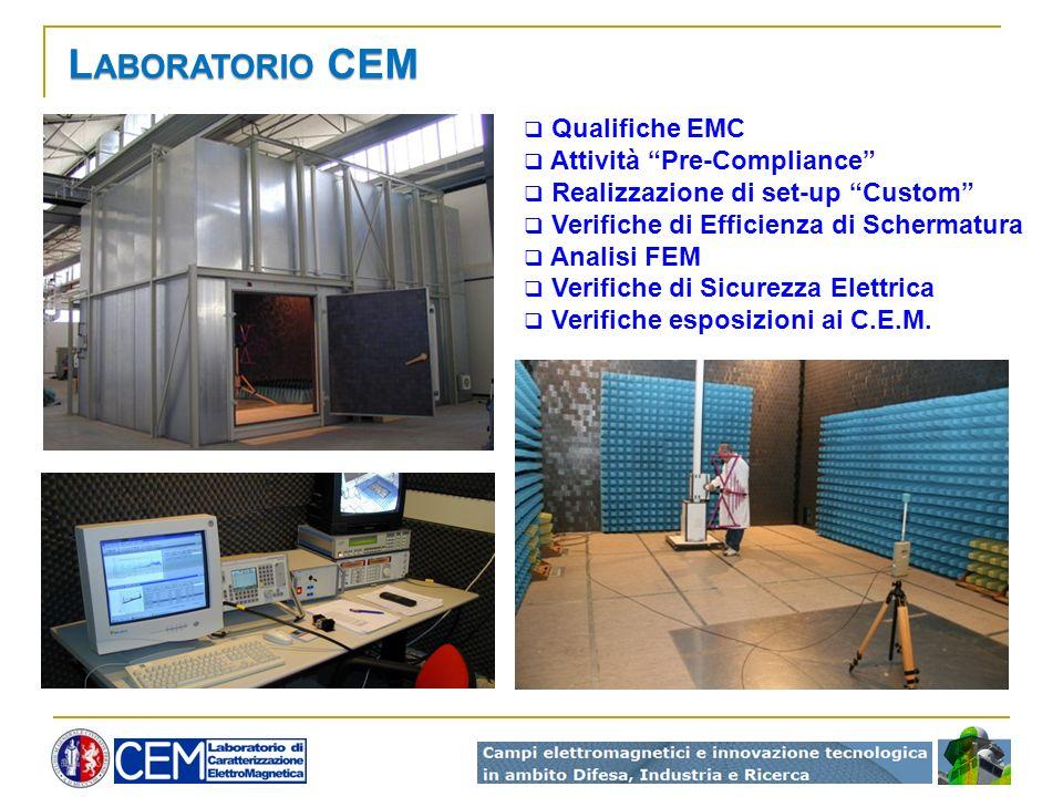 L ABORATORIO CEM Qualifiche EMC Attività Pre-Compliance Realizzazione di set-up Custom Verifiche di Efficienza di Schermatura Analisi FEM Verifiche di Sicurezza Elettrica Verifiche esposizioni ai C.E.M.