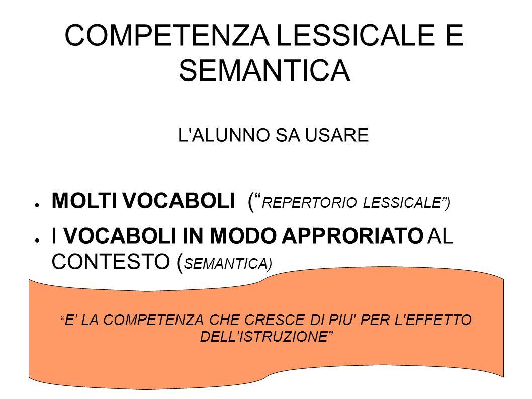 COMPETENZA LESSICALE E SEMANTICA L'ALUNNO SA USARE MOLTI VOCABOLI ( REPERTORIO LESSICALE) I VOCABOLI IN MODO APPRORIATO AL CONTESTO ( SEMANTICA) E' LA