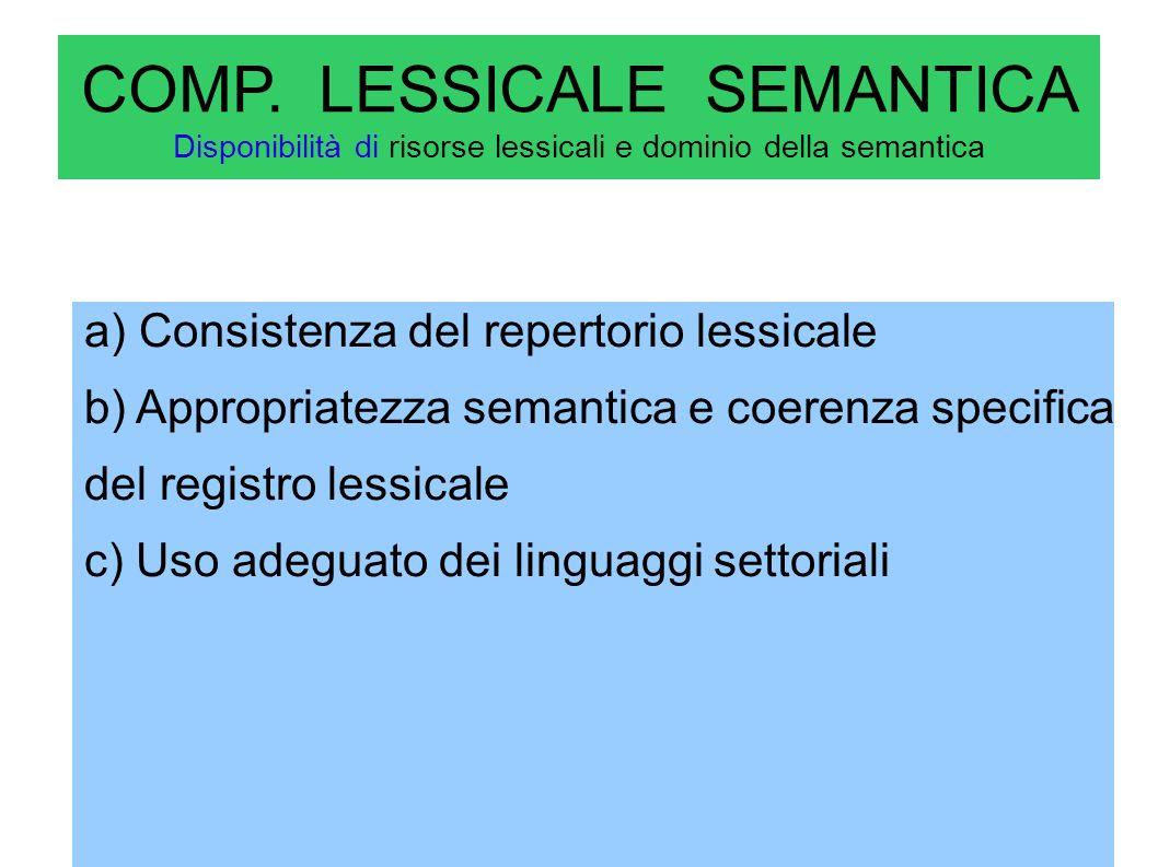 COMP. LESSICALE SEMANTICA Disponibilità di risorse lessicali e dominio della semantica a) Consistenza del repertorio lessicale b) Appropriatezza seman