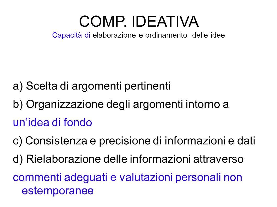 COMP. IDEATIVA Capacità di elaborazione e ordinamento delle idee a) Scelta di argomenti pertinenti b) Organizzazione degli argomenti intorno a unidea