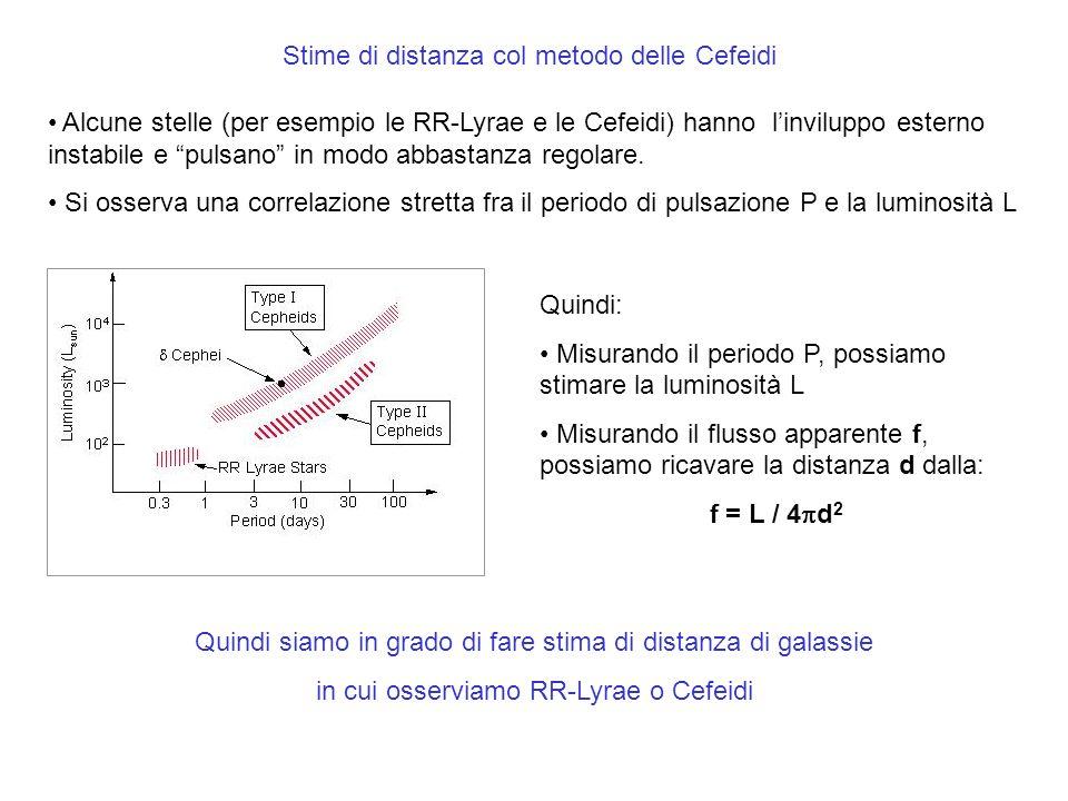 Stime di distanza col metodo delle Cefeidi Alcune stelle (per esempio le RR-Lyrae e le Cefeidi) hanno linviluppo esterno instabile e pulsano in modo a