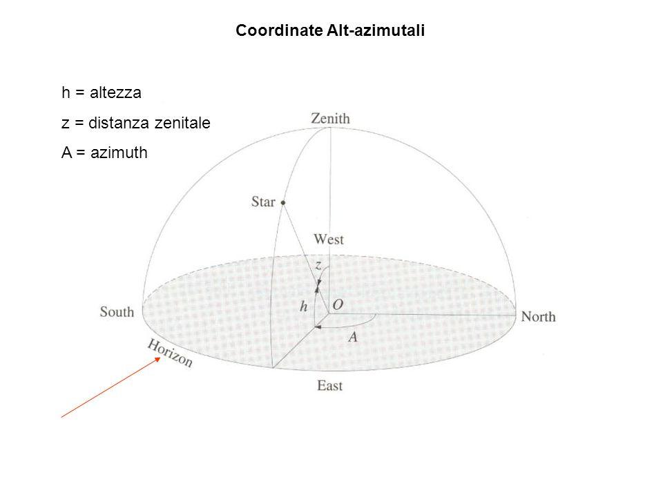 Coordinate Alt-azimutali h = altezza z = distanza zenitale A = azimuth