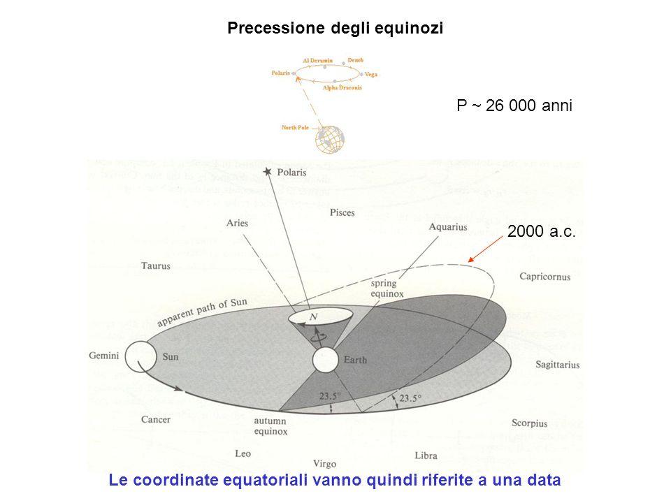 Precessione degli equinozi P 26 000 anni 2000 a.c. Le coordinate equatoriali vanno quindi riferite a una data