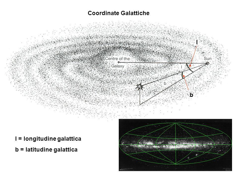 Coordinate Galattiche l = longitudine galattica b = latitudine galattica l b