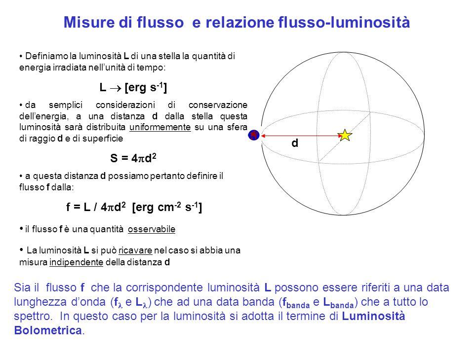 Misure di flusso e relazione flusso-luminosità d Definiamo la luminosità L di una stella la quantità di energia irradiata nellunità di tempo: L [erg s