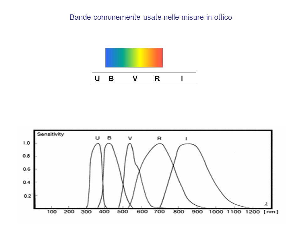 Bande comunemente usate nelle misure in ottico U B V R I