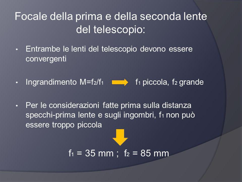 Focale della prima e della seconda lente del telescopio: Entrambe le lenti del telescopio devono essere convergenti Ingrandimento M=f 2 /f 1 f 1 picco